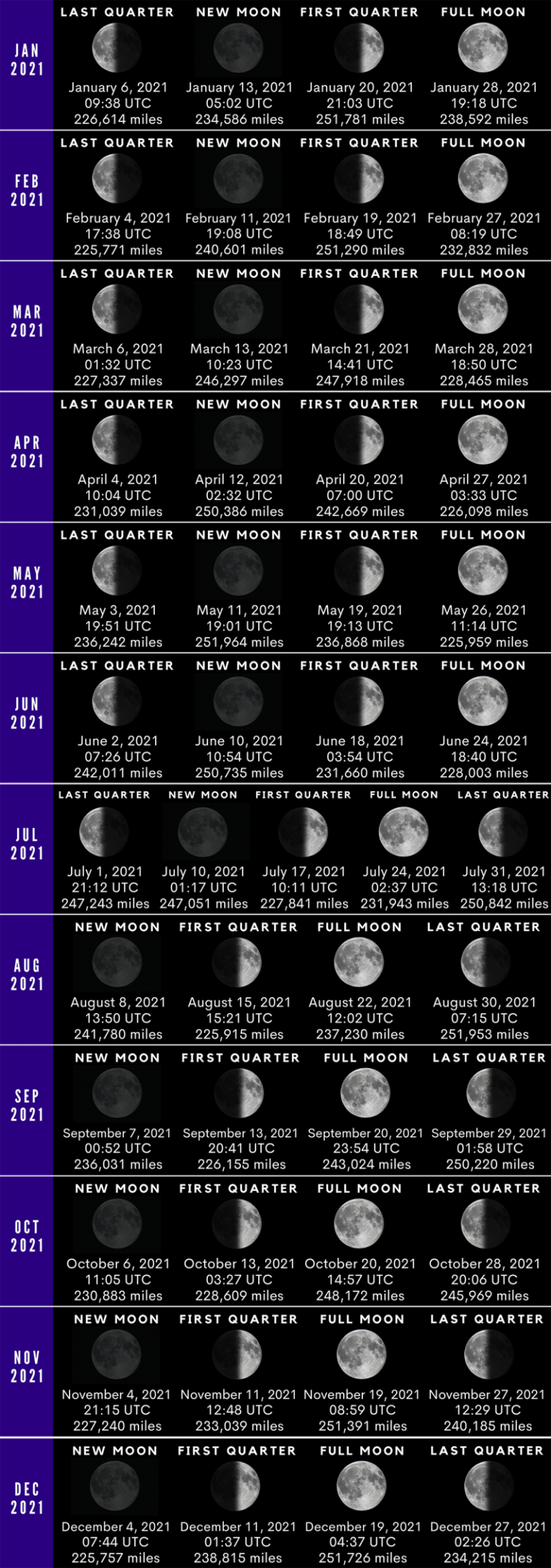 Date And Times Of Moon Phases In 2021   Moon Phases   Earthsky