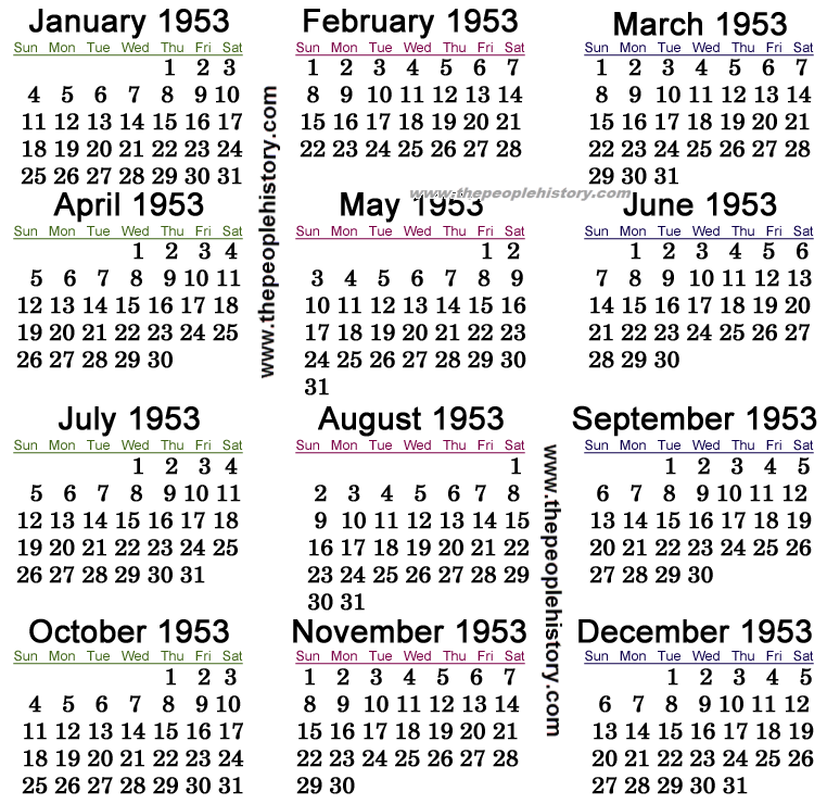 What Happened In 1953 Including Pop Culture Significant